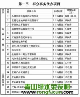 荣发村便民服务中心-便民服务-办事服务-荣发村 第2张