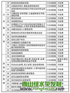 荣发村便民服务中心-便民服务-办事服务-荣发村 第4张