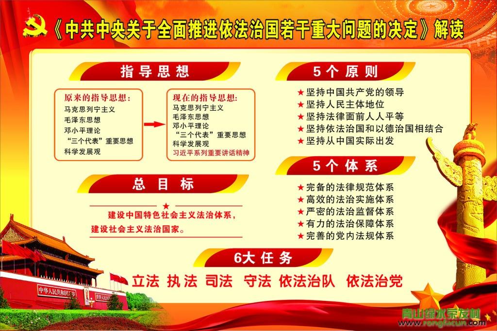 魏城镇荣发村法制学习专栏---荣发村 第6张